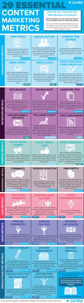 metrics infographic3