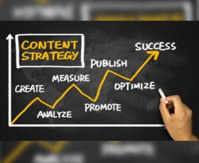 4 Schritte für eine effektive Content-Marketing-Strategie und B2B-Lead-Generierung