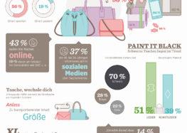 QVC Handtaschenstudie 2018: Jede zweite Frau ist Spontan-Shopperin