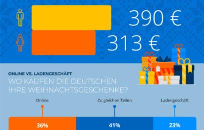 Weihnachtsgeschenke im Bundesländervergleich: Großzügige Bayern, sparsame Brandenburger
