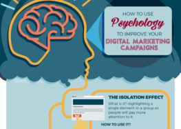 Wie Sie mit Psychologie Ihre digitalen Marketingkampagnen optimieren [Infografik]