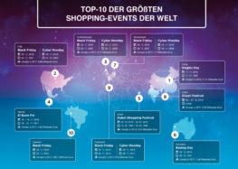 Singles Day bricht erneut Rekorde: Das sind die zehn umsatzstärksten Shopping-Events der Welt