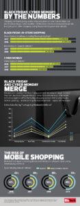 Black Friday vs. Cyber Monday: Daten und Fakten