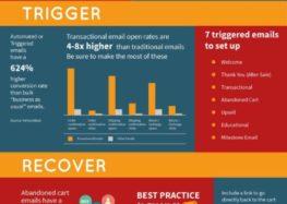 Der ultimative E-Mail-Ratgeber: Fakten, Daten und Tipps