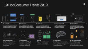 Die 10 Hot Consumer Trends 2019 von Ericsson