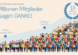 13 Millionen Mitglieder im deutschsprachigen Raum vernetzen sich über LinkedIn