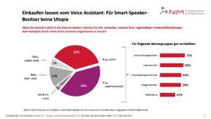 SmartSpeaker Studie Utopie