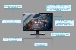 B2B Marketing Trends: Virtuelle Messen und Online-Events im Aufwind