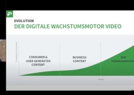 E-Commerce-Strategie ohne Video war gestern!